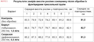Новость 24.06.20